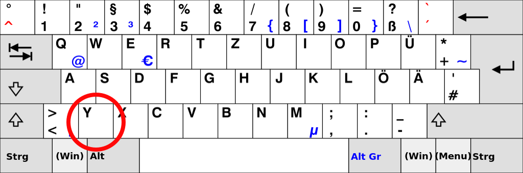 Keyboard Keydown And Keyup - Us-keyboard-map