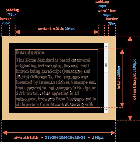 javascript tutorial window size and scrolling // spenhighzuri ml